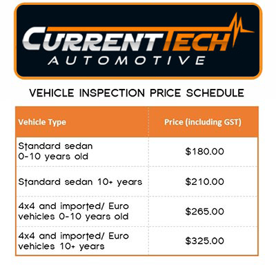 Vehicle Inspection Price Schedule
